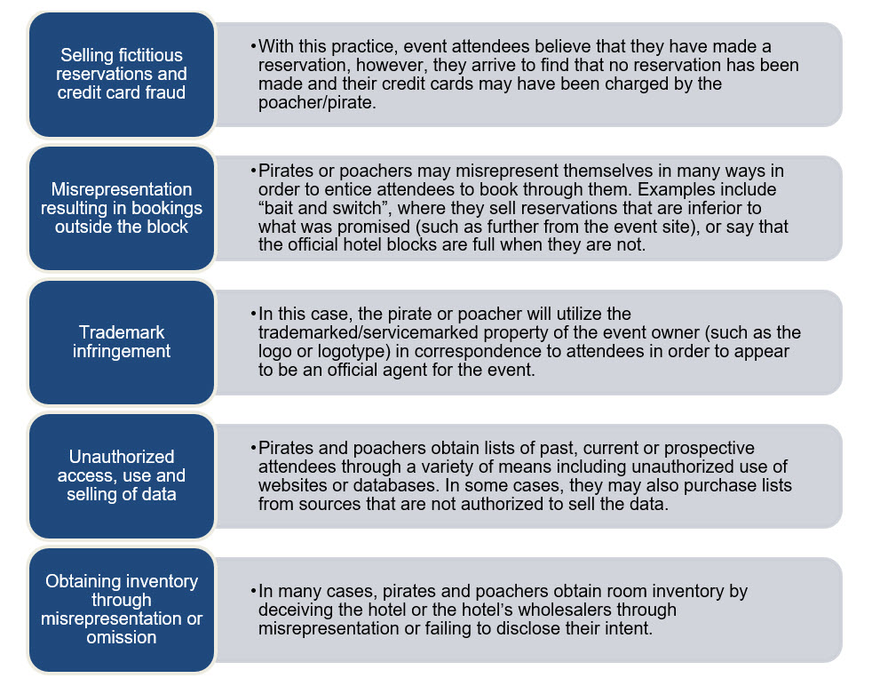 Piracy and poaching white paper
